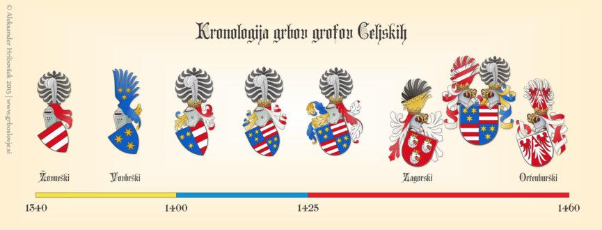 Гербы графов Целье