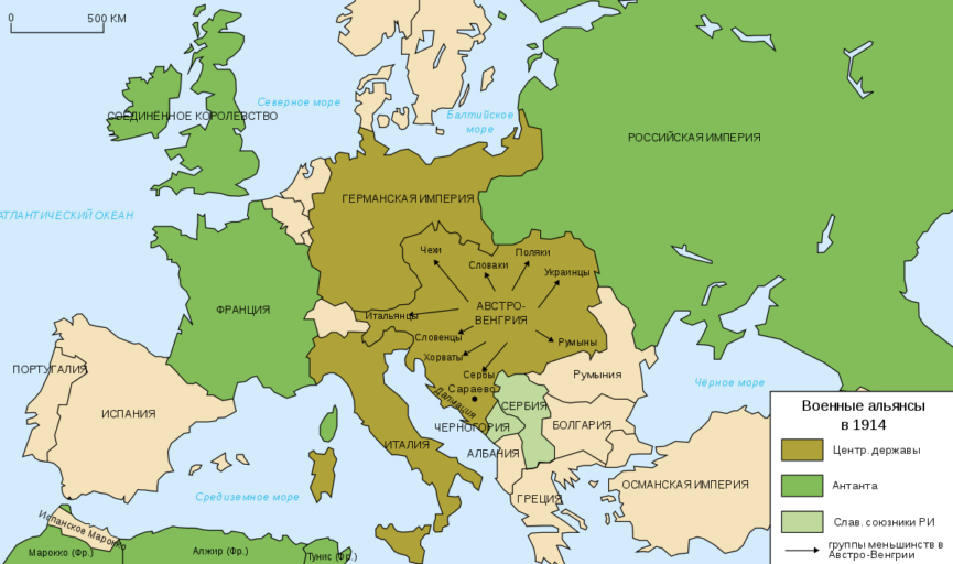 Карта союзников начала Первой мировой войны