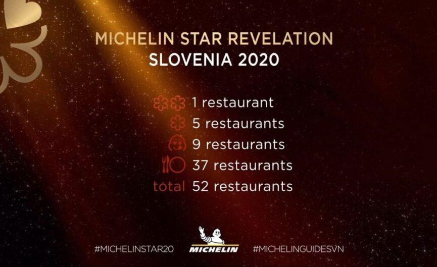 Мишлен наградил Словению
