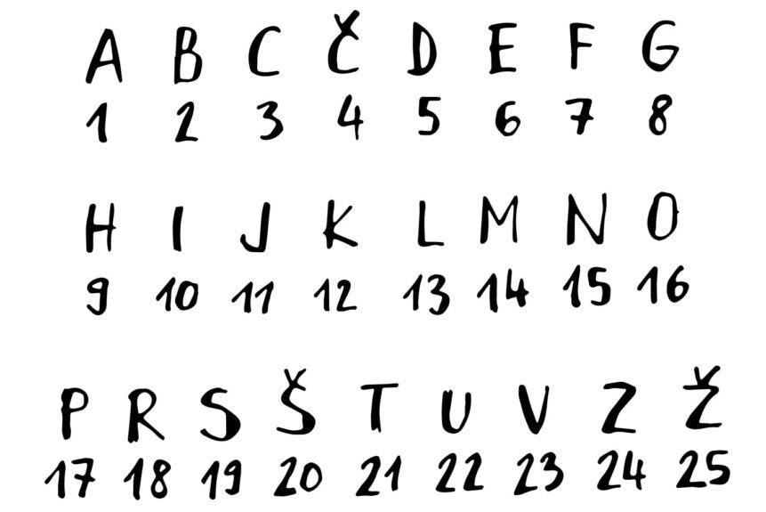 Словенский Алфавит из 25 букв