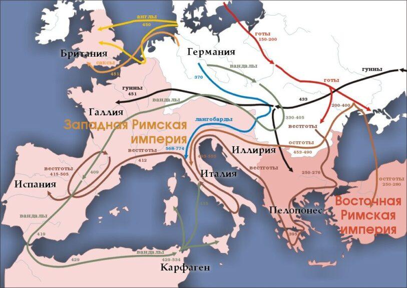 карта великого переселения народов